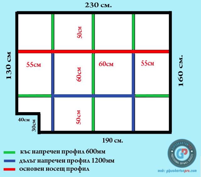 Окачен таван за баня във Варна Бургас и София.