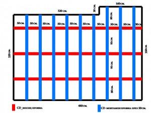 Гипсокартон , окачен таван монтажни профили растояния