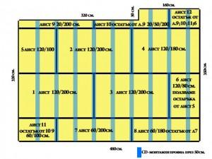 подреждане на платната гипсокартон последователност и монтаж