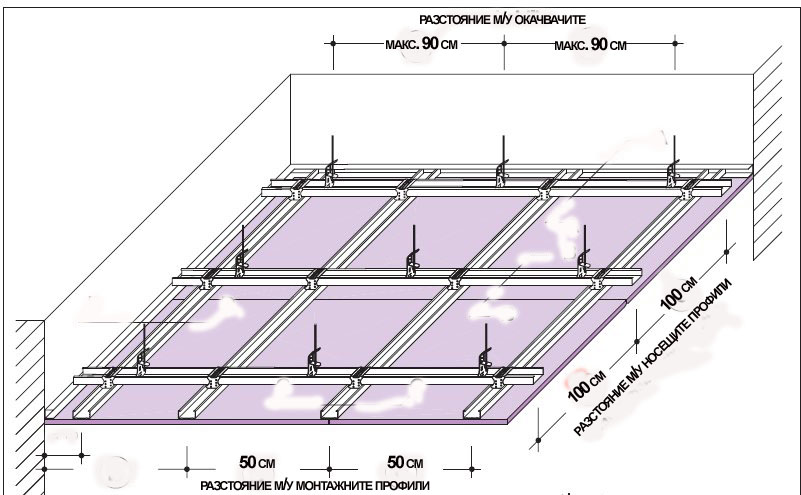 окачен таван с двойна скара схема.
