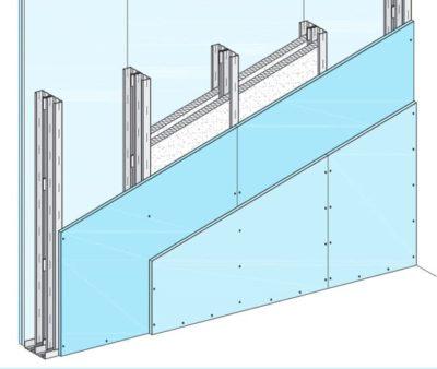 Двупластова преградна стена от гипсокартон и двойна конструкция от профили